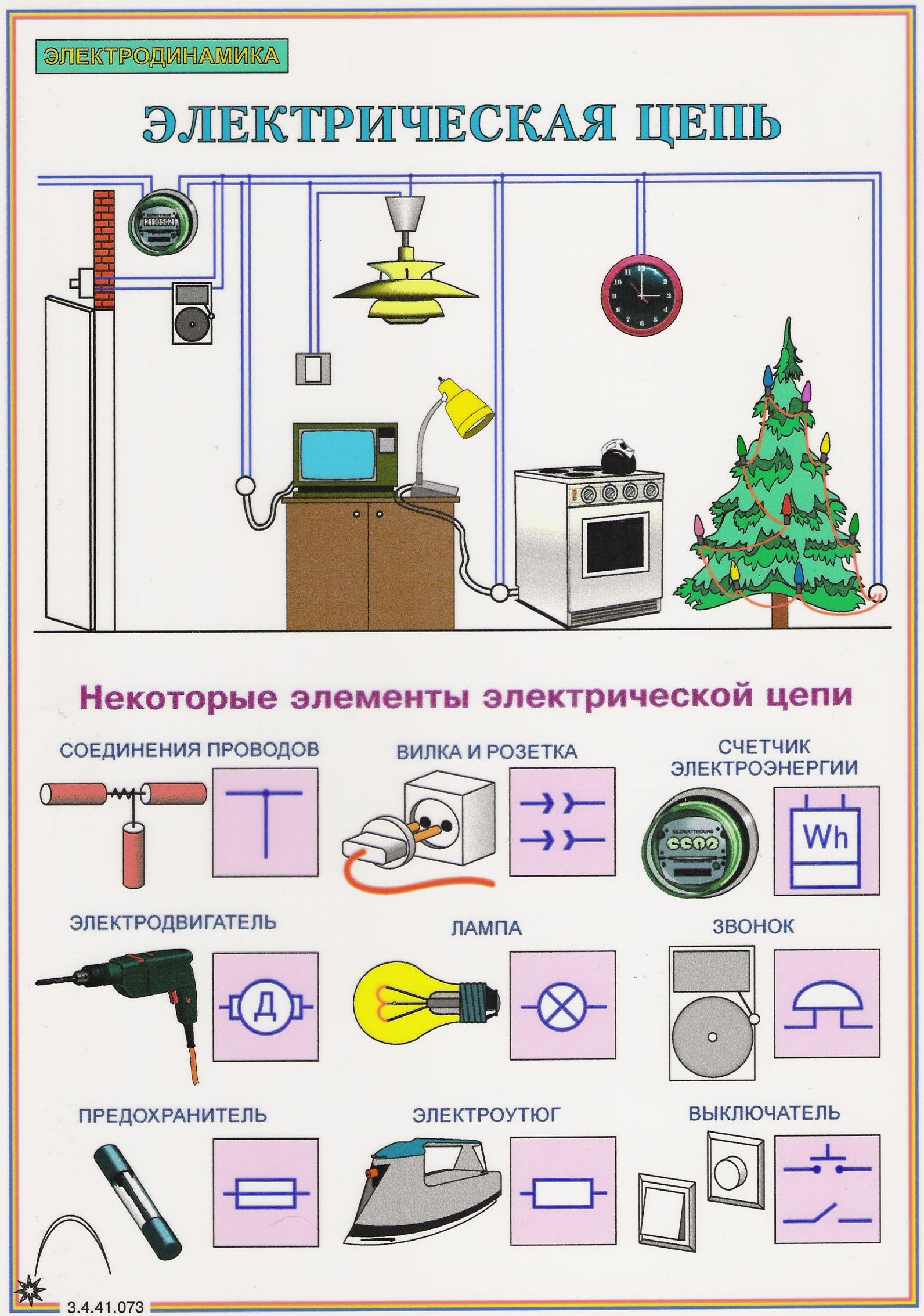 Как сделать электро цепь
